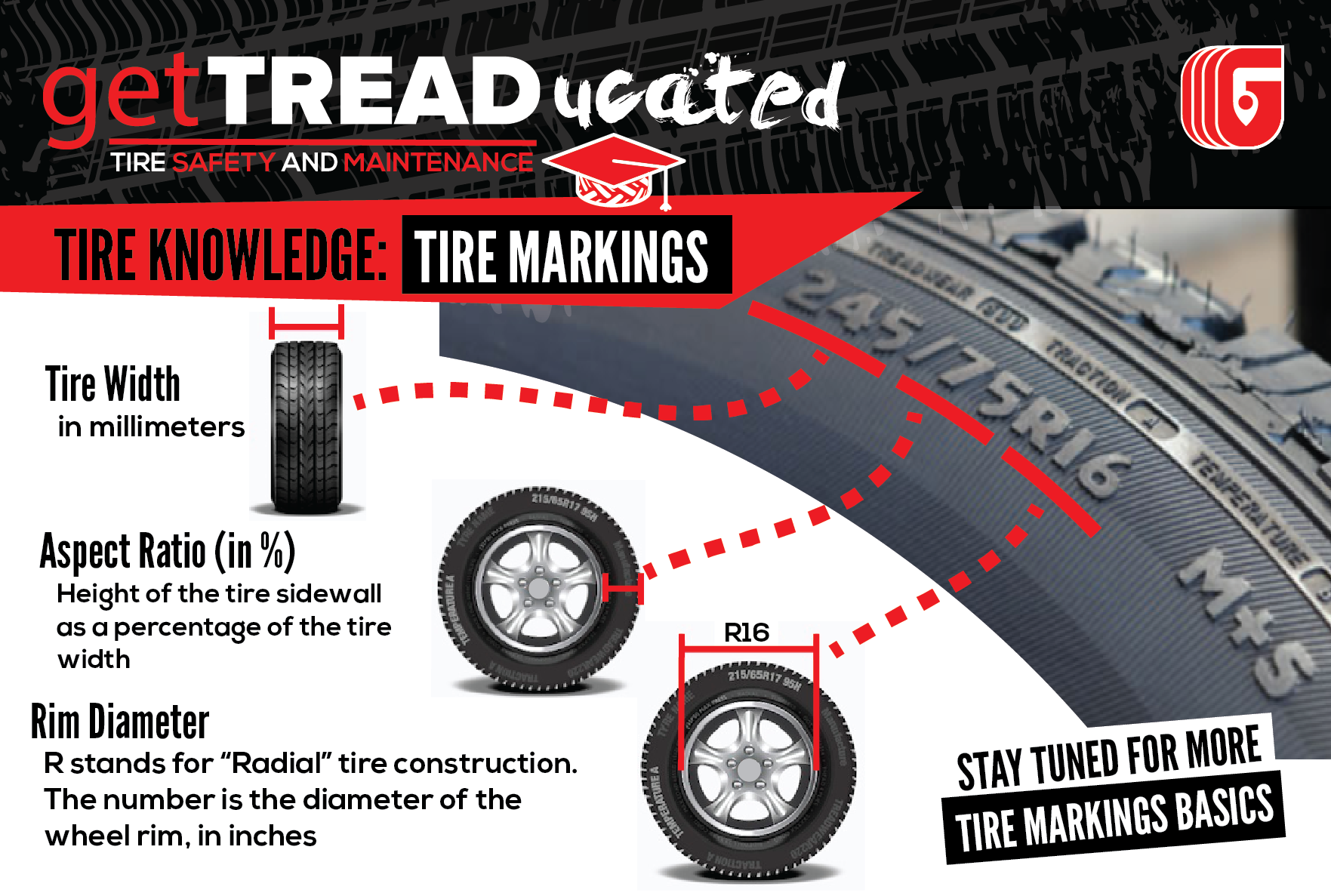 getTREADucated_how-to-read-tires-1@4x