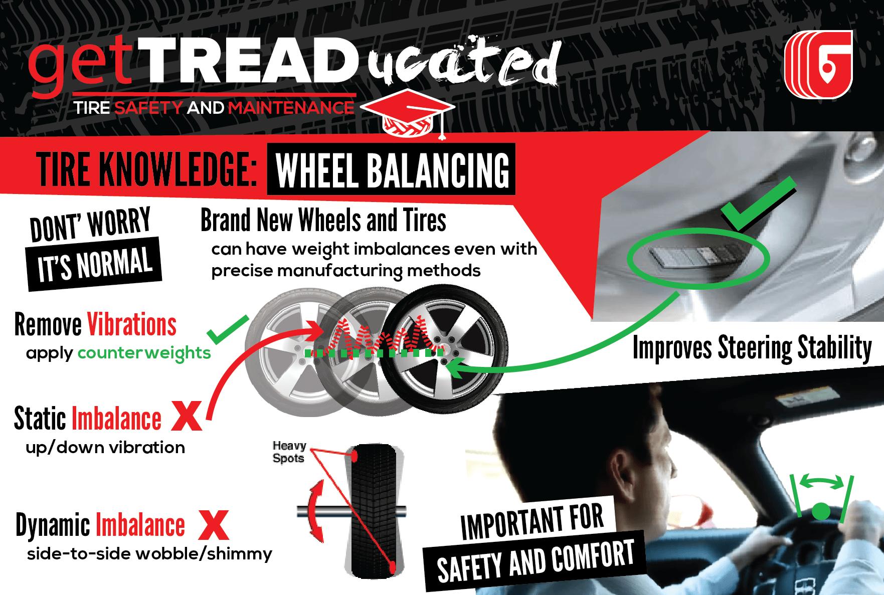 getTREAD balance and rotate - wheel balance