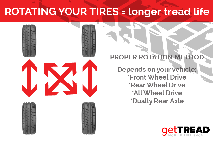 getTREAD balance and rotate - rotating tires
