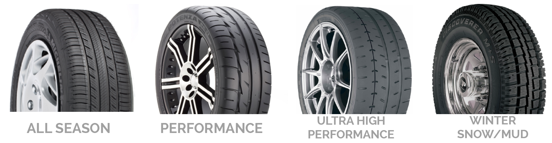 getTREAD choose the right tires - tire categories